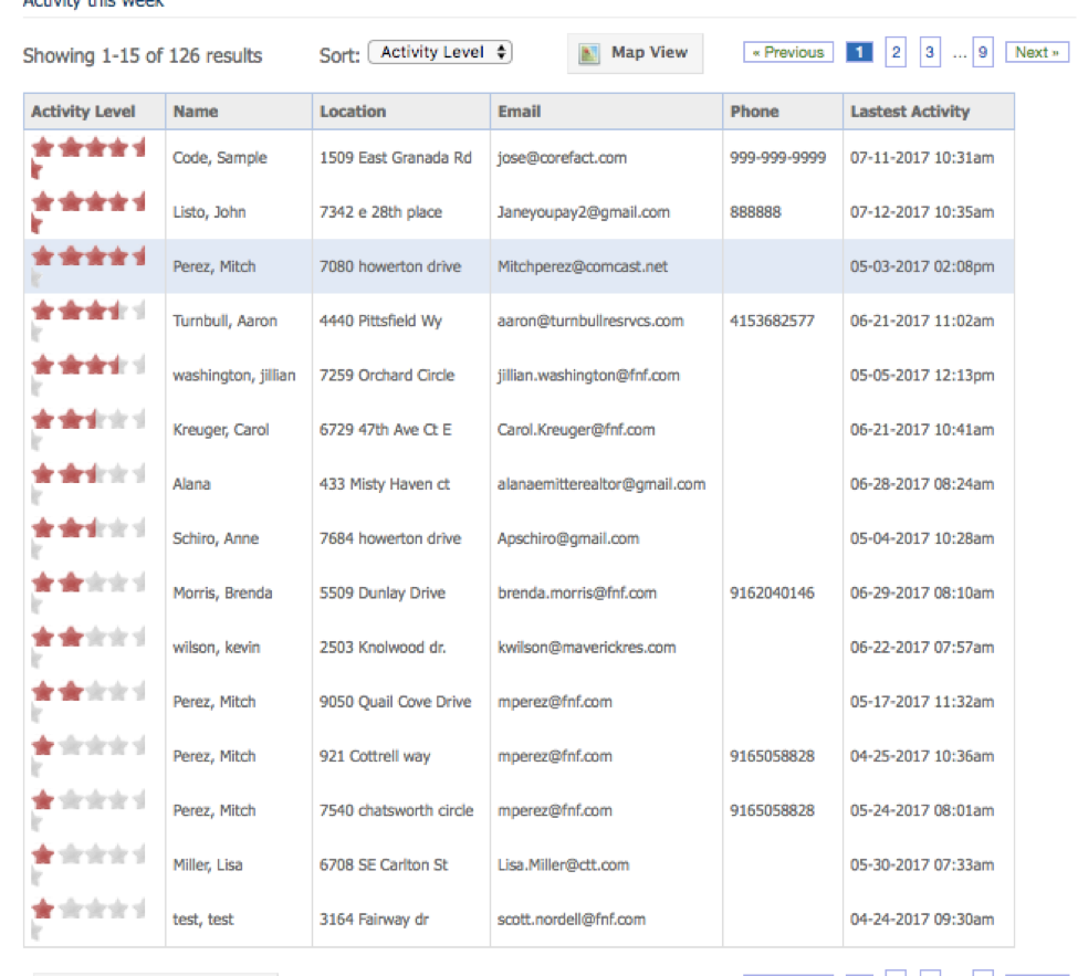 Screen shot list of leads and their activity levels